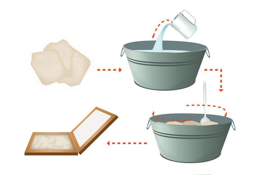 Como preparar Pasta para hacer Papel