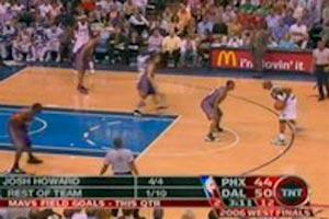Guia para ver los partidos de básquet de la NBA en vivo por internet. Cómo ver la NBA online. Señales online para ver los partidos de la NBA