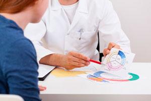 Cómo utilizar los métodos anticonceptivos naturales