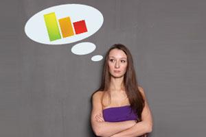 Qué hacer si no obtienes resultados en tu negocio