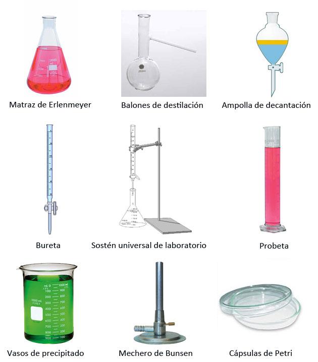 Cómo diseñar una cocina al estilo laboratorio