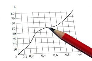 Cómo analizar las finanzas hogareñas y ahorrar cada mes